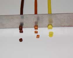slicing kernels